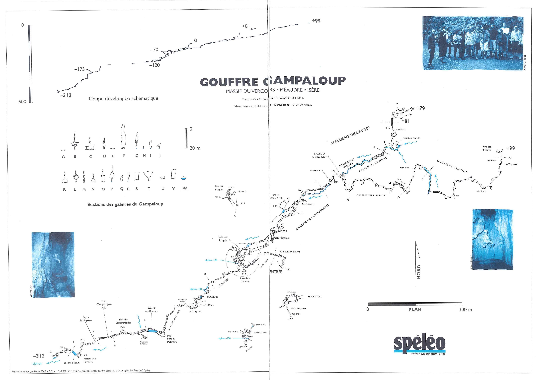 Gampaloup