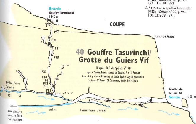 Tasurinchi